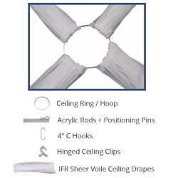 Ceiling Drape Swag Kits