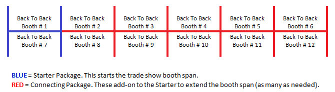 Floor layout with trade show booths